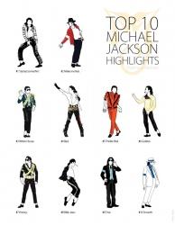 Michael Jackson Highlights