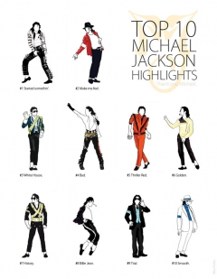 Michael Jackson Highlights